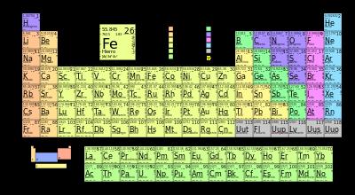 Sistema periodico primo levi